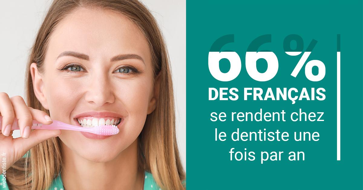 https://dr-nigoghossian-cecile.chirurgiens-dentistes.fr/66 % des Français 2