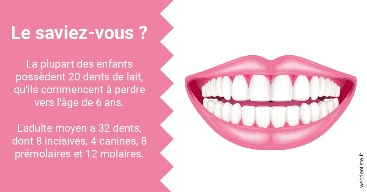 https://dr-nigoghossian-cecile.chirurgiens-dentistes.fr/Dents de lait 2